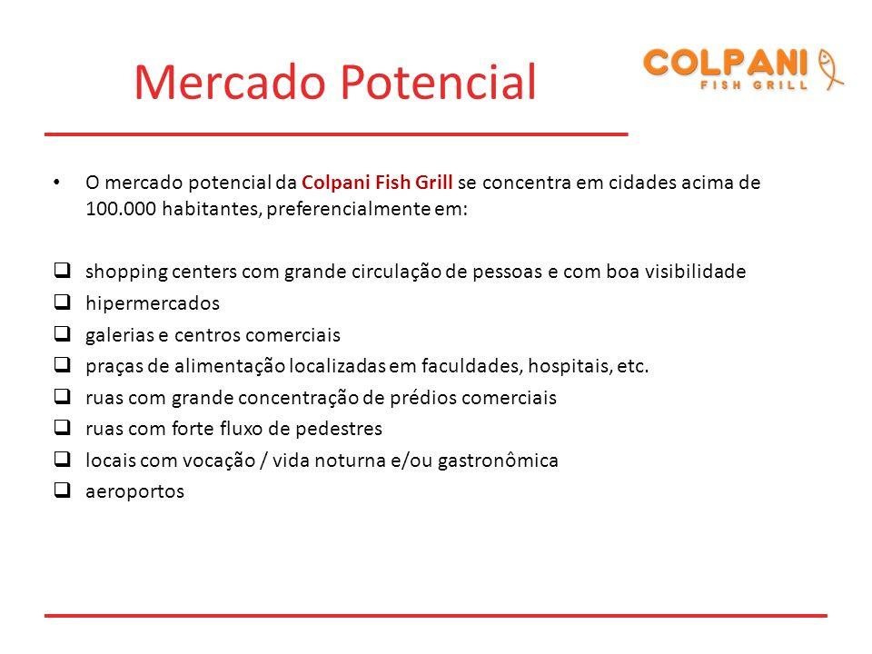 Mercado Potencial O mercado potencial da Colpani Fish Grill se concentra em cidades acima de 100.000 habitantes, preferencialmente em: shopping center