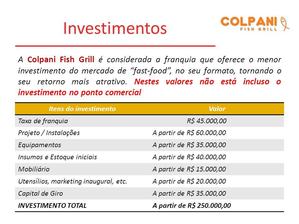 Investimentos Itens do investimentoValor Taxa de franquia R$ 45.000,00 Projeto / InstalaçõesA partir de R$ 60.000,00 EquipamentosA partir de R$ 35.000
