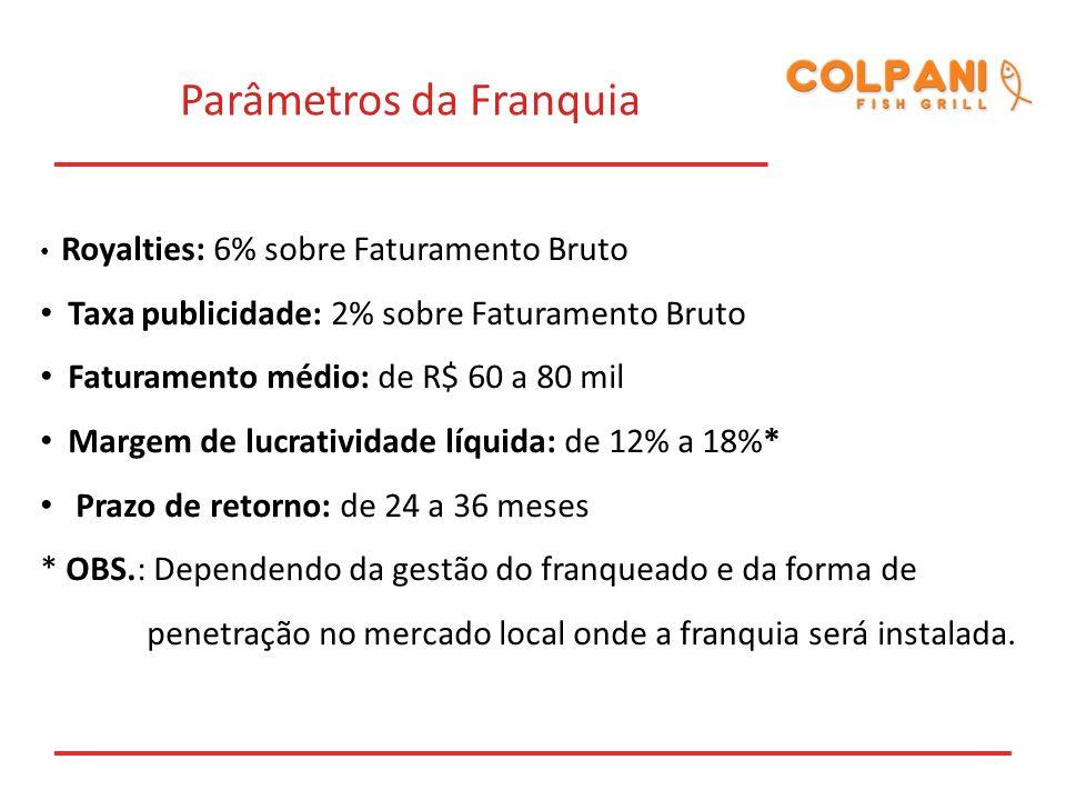 Royalties: 6% sobre Faturamento Bruto Taxa publicidade: 2% sobre Faturamento Bruto Faturamento médio: de R$ 60 a 80 mil Margem de lucratividade líquid