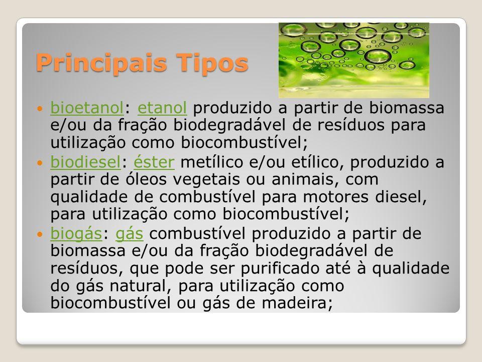 Principais Tipos bioetanol: etanol produzido a partir de biomassa e/ou da fração biodegradável de resíduos para utilização como biocombustível; bioeta