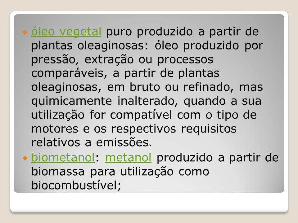 óleo vegetal puro produzido a partir de plantas oleaginosas: óleo produzido por pressão, extração ou processos comparáveis, a partir de plantas oleagi