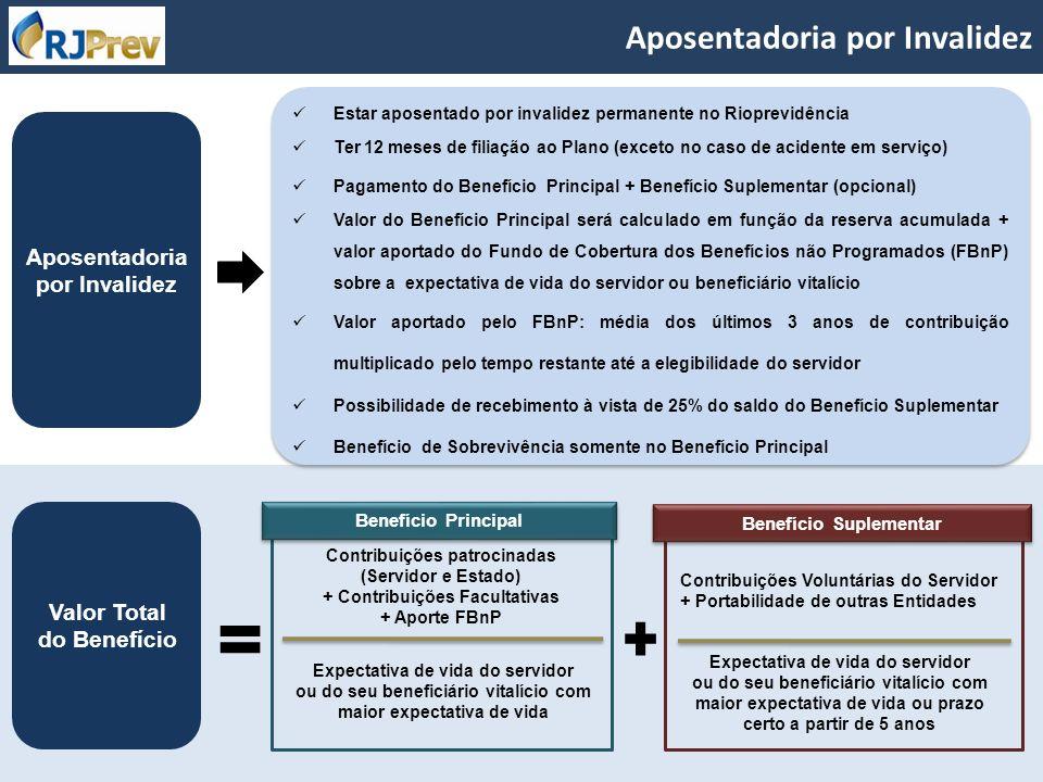 Aposentadoria por Invalidez Estar aposentado por invalidez permanente no Rioprevidência Ter 12 meses de filiação ao Plano (exceto no caso de acidente
