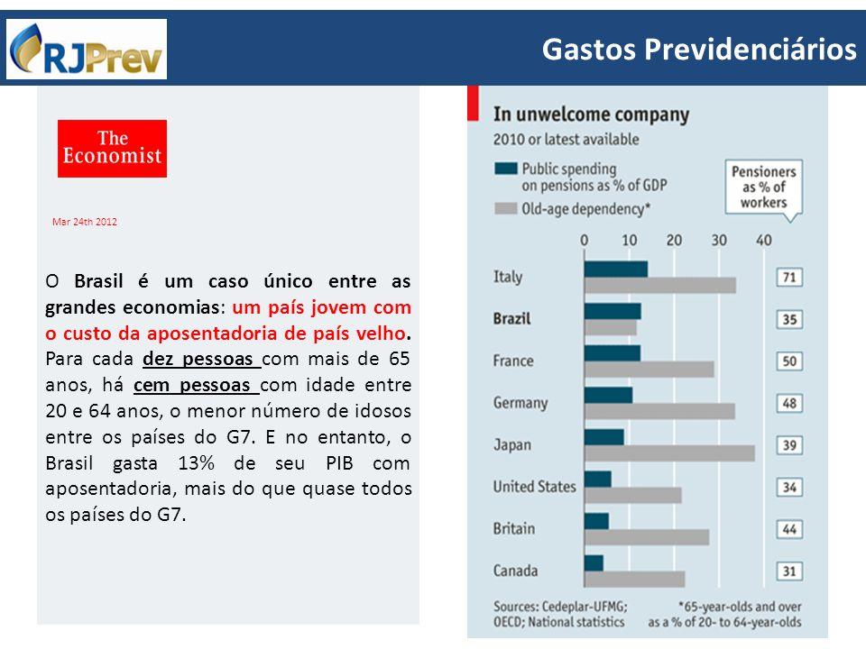 Mar 24th 2012 O Brasil é um caso único entre as grandes economias: um país jovem com o custo da aposentadoria de país velho. Para cada dez pessoas com