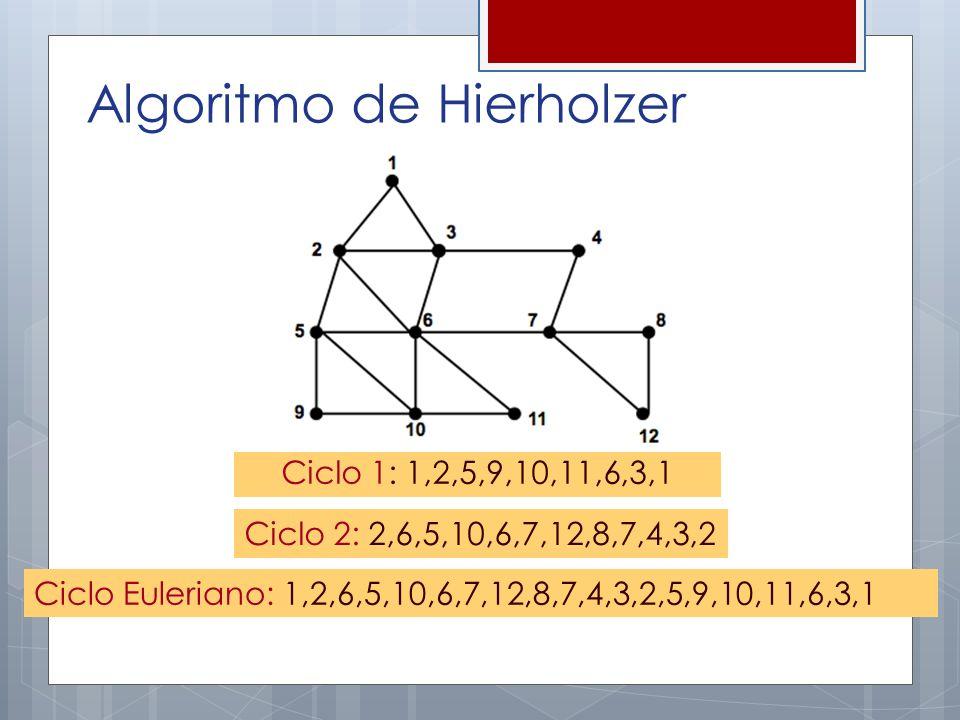 Ciclo 1: 1,2,5,9,10,11,6,3,1 Ciclo 2: 2,6,5,10,6,7,12,8,7,4,3,2 Ciclo Euleriano: 1,2,6,5,10,6,7,12,8,7,4,3,2,5,9,10,11,6,3,1
