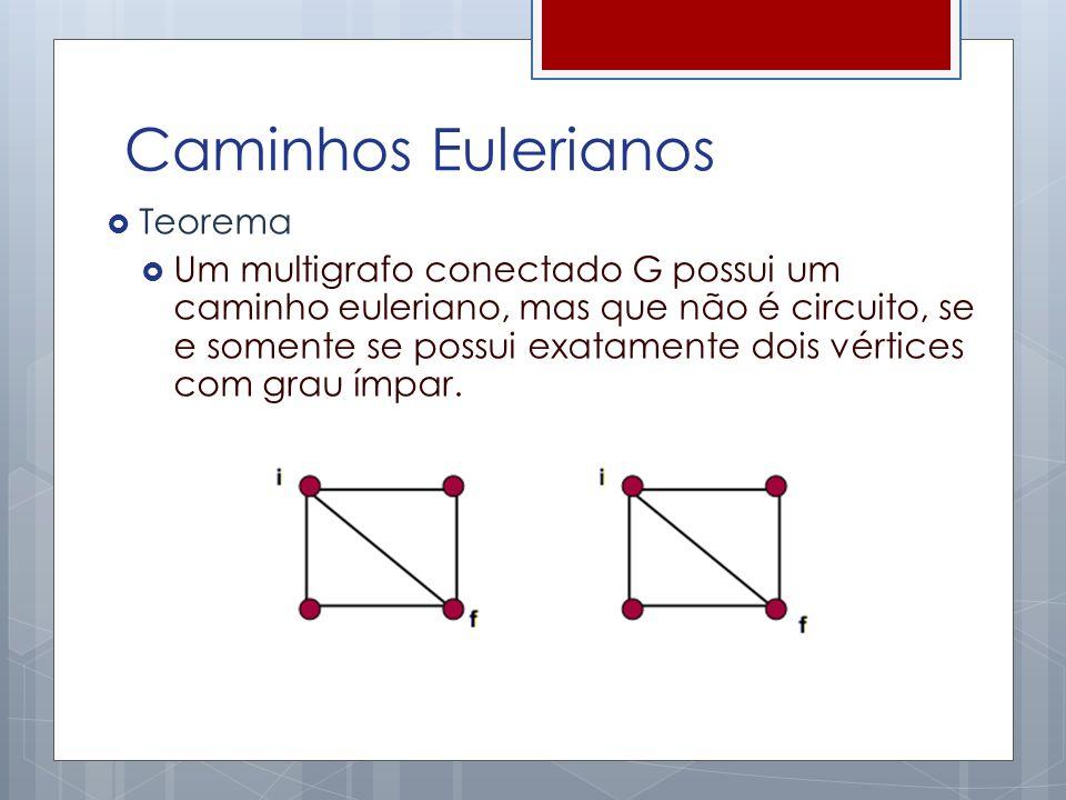 Caminhos Eulerianos Teorema Um multigrafo conectado G possui um caminho euleriano, mas que não é circuito, se e somente se possui exatamente dois vért