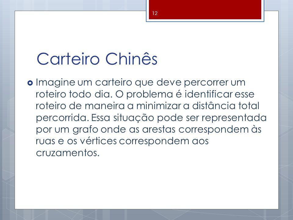 Carteiro Chinês Imagine um carteiro que deve percorrer um roteiro todo dia. O problema é identificar esse roteiro de maneira a minimizar a distância t