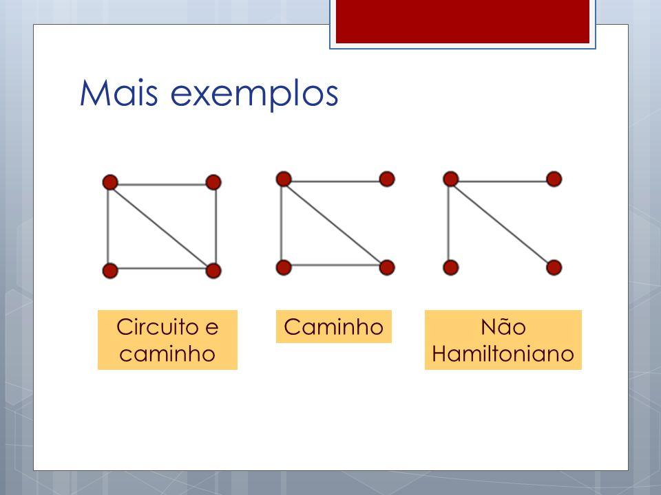 Mais exemplos Circuito e caminho CaminhoNão Hamiltoniano