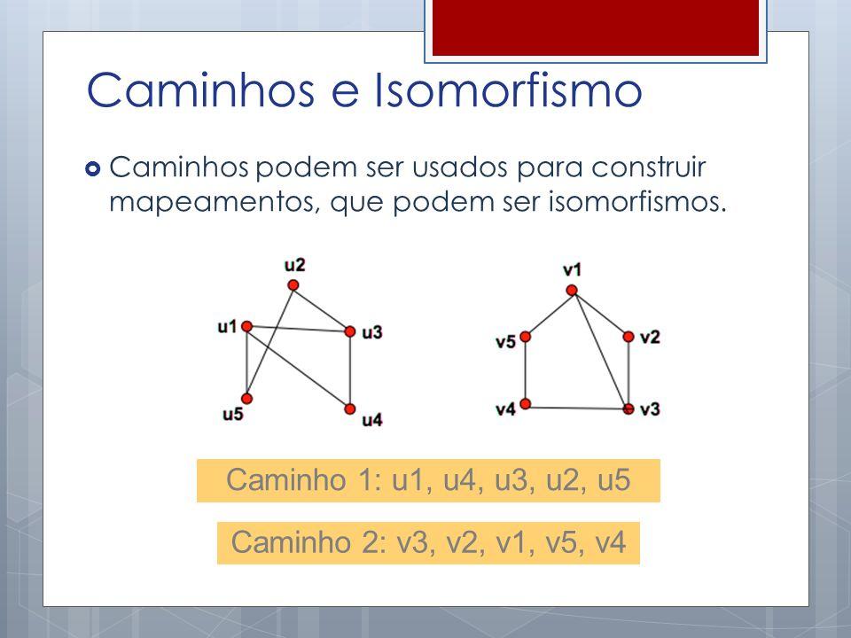 Caminhos e Isomorfismo Caminhos podem ser usados para construir mapeamentos, que podem ser isomorfismos. Caminho 1: u1, u4, u3, u2, u5 Caminho 2: v3,