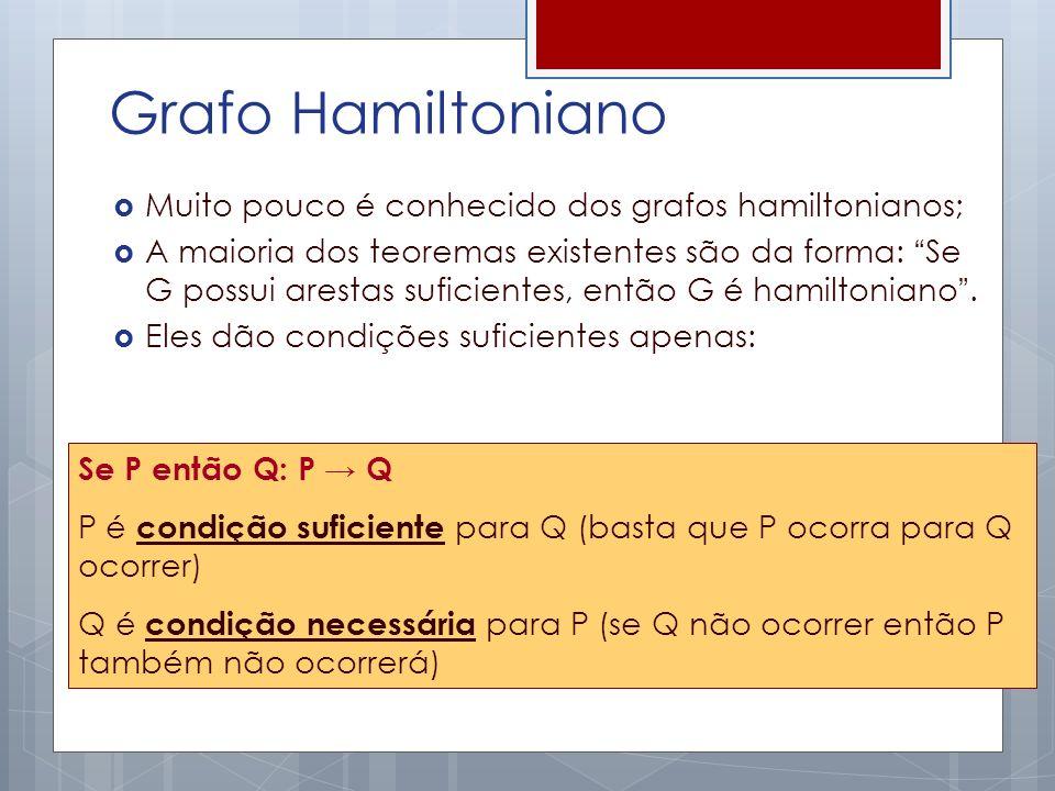 Grafo Hamiltoniano Muito pouco é conhecido dos grafos hamiltonianos; A maioria dos teoremas existentes são da forma: Se G possui arestas suficientes,