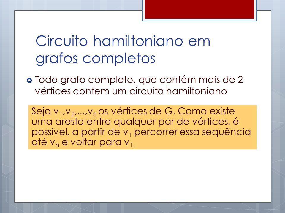 Circuito hamiltoniano em grafos completos Todo grafo completo, que contém mais de 2 vértices contem um circuito hamiltoniano Seja v 1,v 2,...,v n os v