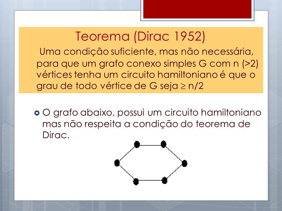 Teorema (Dirac 1952) Uma condição suficiente, mas não necessária, para que um grafo conexo simples G com n (>2) vértices tenha um circuito hamiltonian