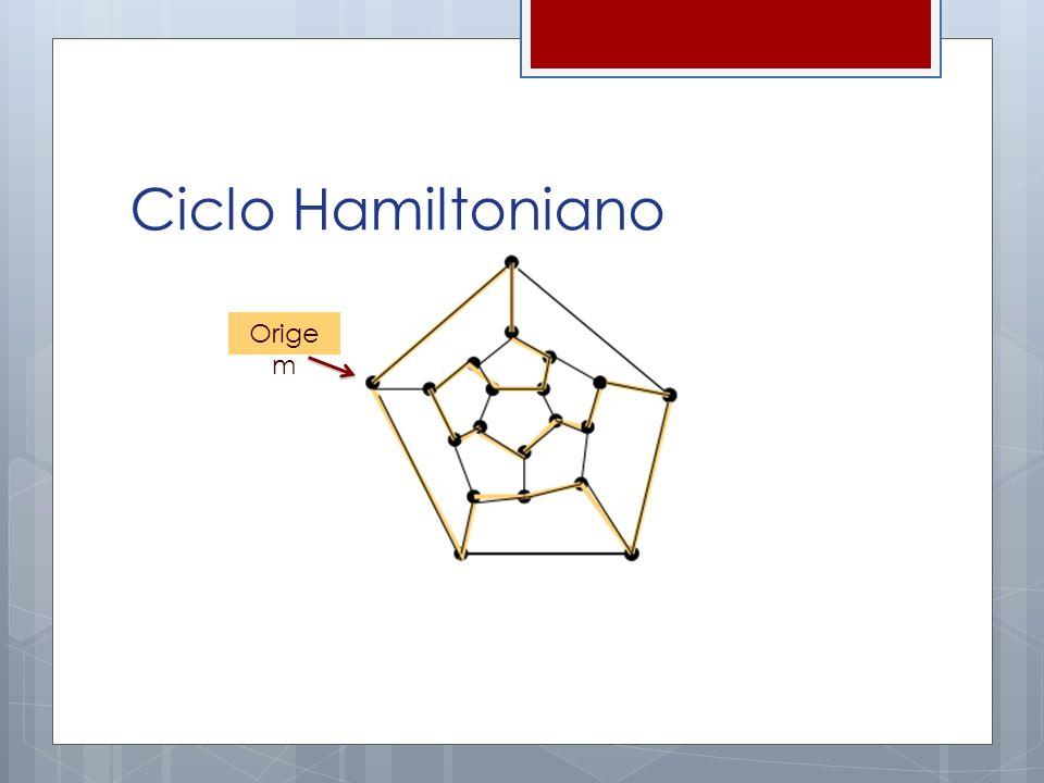 Ciclo Hamiltoniano Orige m
