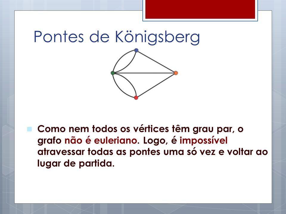Pontes de Königsberg Como nem todos os vértices têm grau par, o grafo não é euleriano. Logo, é impossível atravessar todas as pontes uma só vez e volt