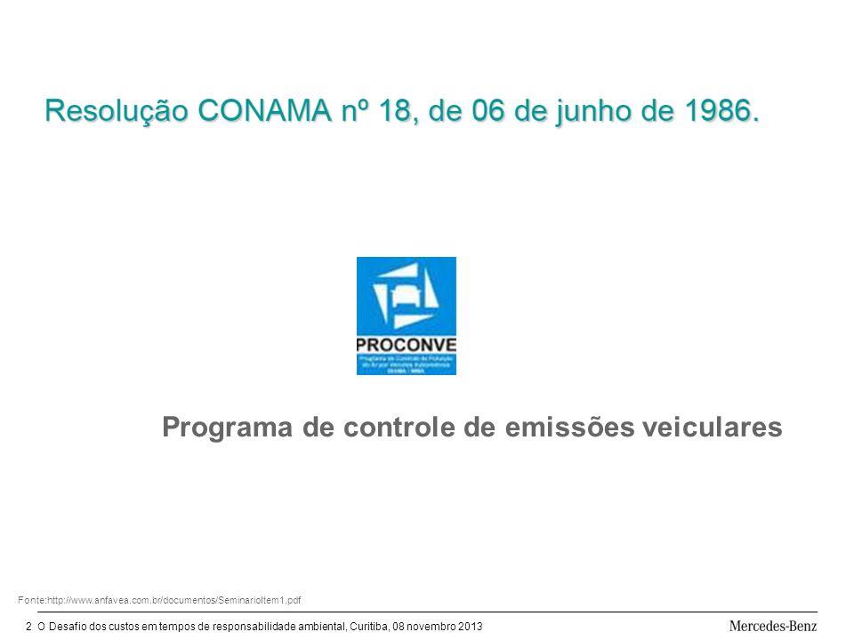 O Desafio dos custos em tempos de responsabilidade ambiental, Curitiba, 08 novembro 20132 Fonte:http://www.anfavea.com.br/documentos/SeminarioItem1.pdf Programa de controle de emissões veiculares