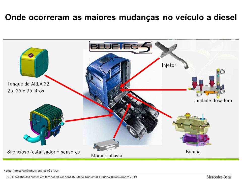 O Desafio dos custos em tempos de responsabilidade ambiental, Curitiba, 08 novembro 20135 Onde ocorreram as maiores mudanças no veículo a diesel Fonte: Apresentação BlueTec5_padrão_VCM