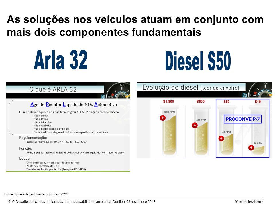 O Desafio dos custos em tempos de responsabilidade ambiental, Curitiba, 08 novembro 20136 As soluções nos veículos atuam em conjunto com mais dois componentes fundamentais Fonte: Apresentação BlueTec5_padrão_VCM