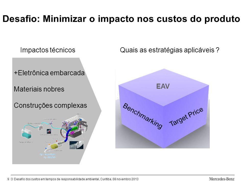 O Desafio dos custos em tempos de responsabilidade ambiental, Curitiba, 08 novembro 20139 Desafio: Minimizar o impacto nos custos do produto +Eletrônica embarcada Materiais nobres Construções complexas Quais as estratégias aplicáveis .