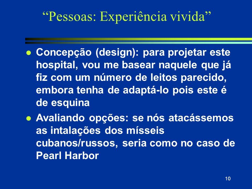 9 Pessoas: Experiência vivida l Classificação: Os problemas de ouvido deste paciente são casos típicos de otite média l Soluções compiladas: Os sintom
