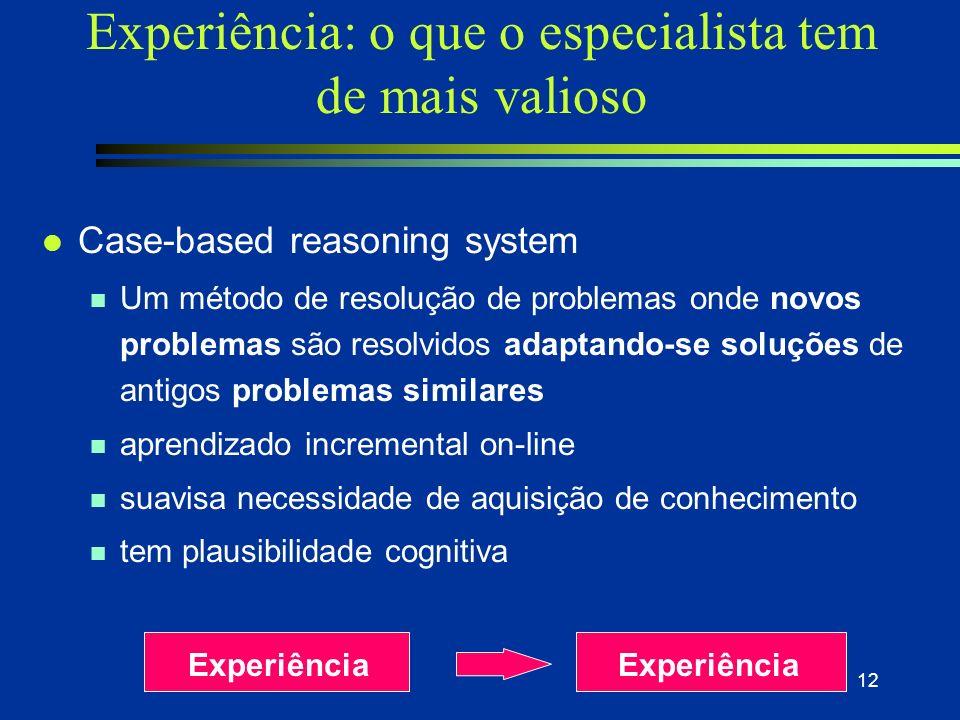 11 l Sistemas Especialistas convencionais: l (alguns) Sistemas Especialistas de segunda geração: Experiência Experiência: o que o especialista tem de