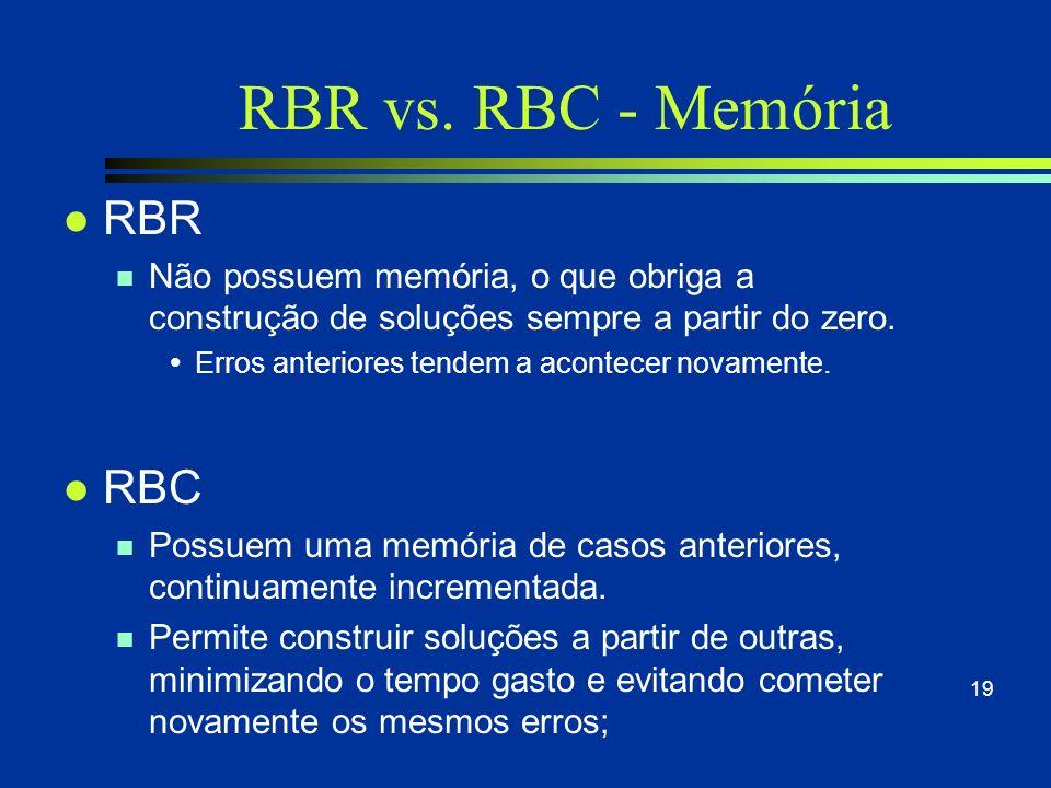 RBR vs. RBC – Obtenção de conhecimento l RBR n Articulação de soluções é realizada por inferências sobre um conjunto potencialmente grande de regras;