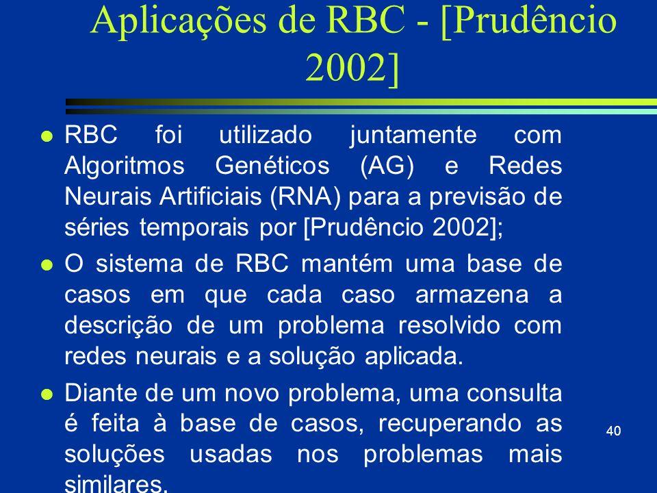 39 Combinando RBC com RN l Casamento e indexação de casos n Maioria das combinações n Procura padrões de similaridade entre os casos l Auxiliar proces