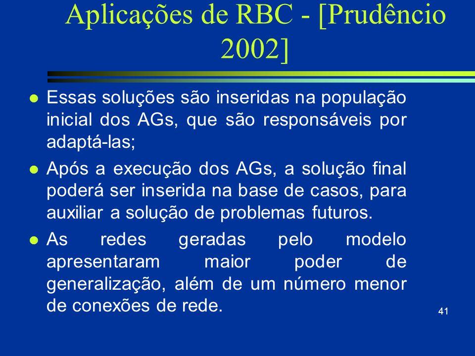 Aplicações de RBC - [Prudêncio 2002] l RBC foi utilizado juntamente com Algoritmos Genéticos (AG) e Redes Neurais Artificiais (RNA) para a previsão de
