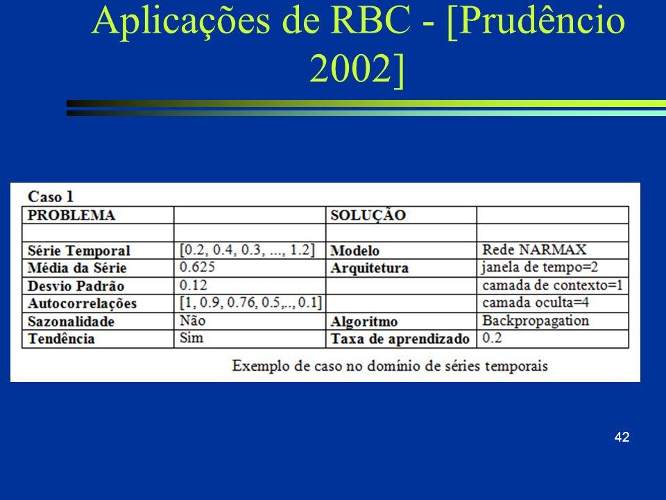 Aplicações de RBC - [Prudêncio 2002] l Essas soluções são inseridas na população inicial dos AGs, que são responsáveis por adaptá-las; l Após a execuç