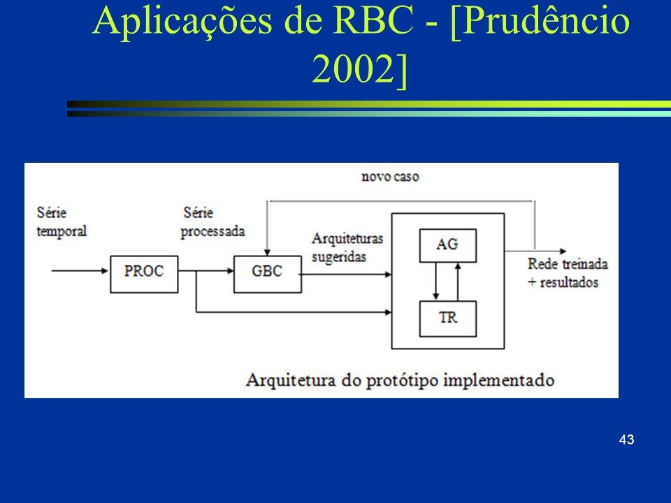 Aplicações de RBC - [Prudêncio 2002] 42