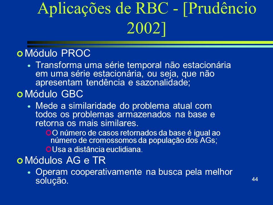 Aplicações de RBC - [Prudêncio 2002] 43