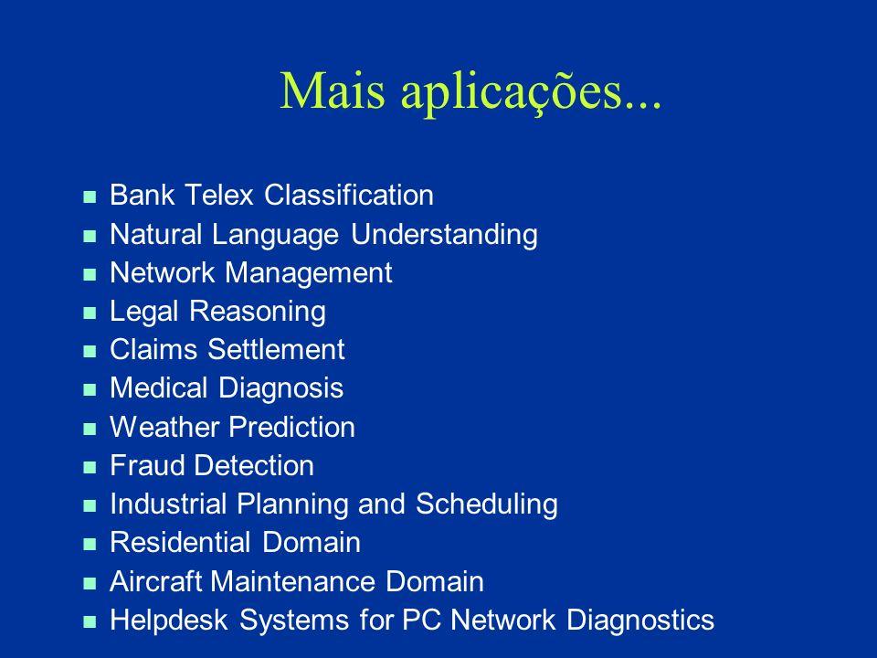 46 Aplicações: estado da arte l Todas as classes de problemas dos SE´s n diagnóstico, planejamento, scheduling, interpretação, design, seleção, ensino