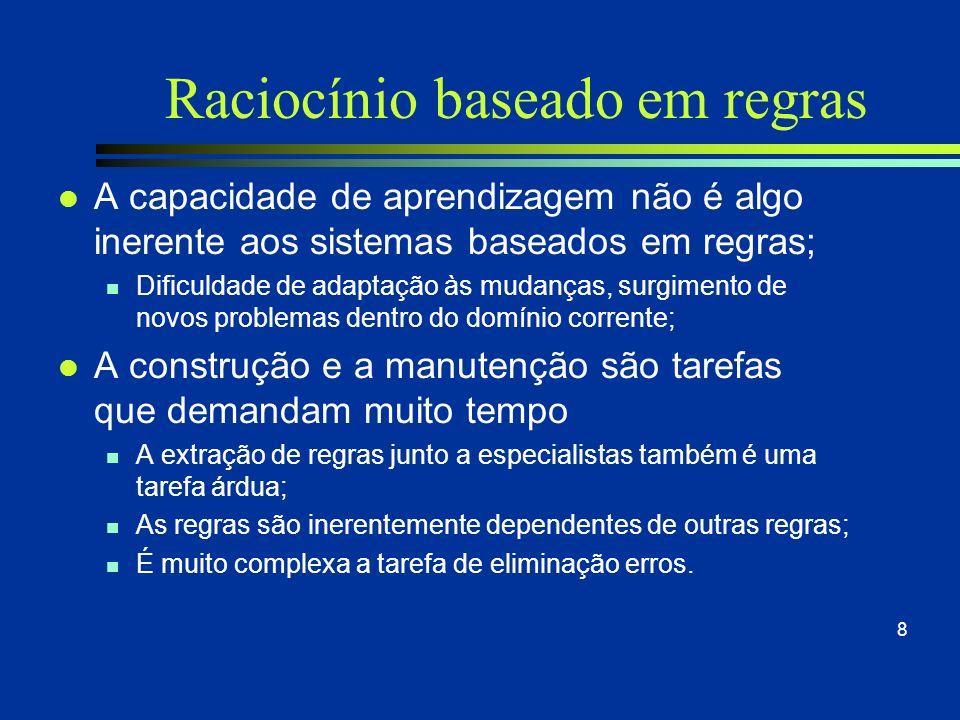 Raciocínio baseado em regras - RBR l Um sistema que usa RBR resolve problemas tomando uma especificação de entrada (ou desenvolvendo um conjunto de pe