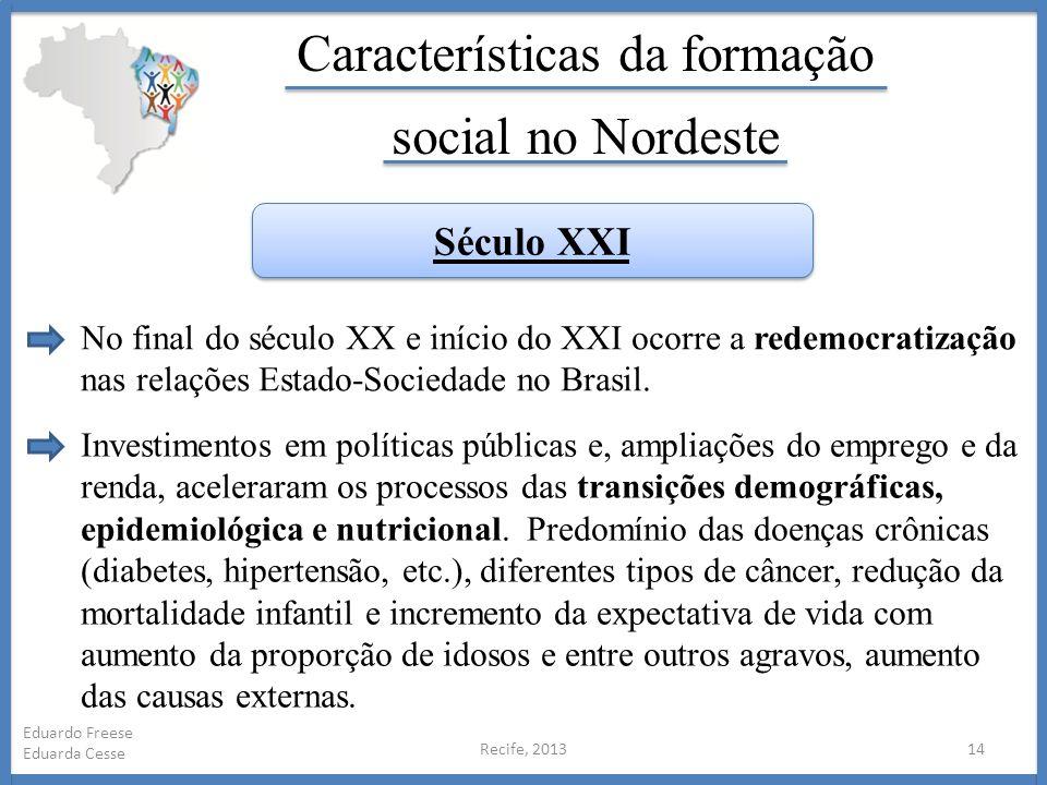 Recife, 201314 Eduardo Freese Eduarda Cesse Características da formação social no Nordeste No final do século XX e início do XXI ocorre a redemocratiz