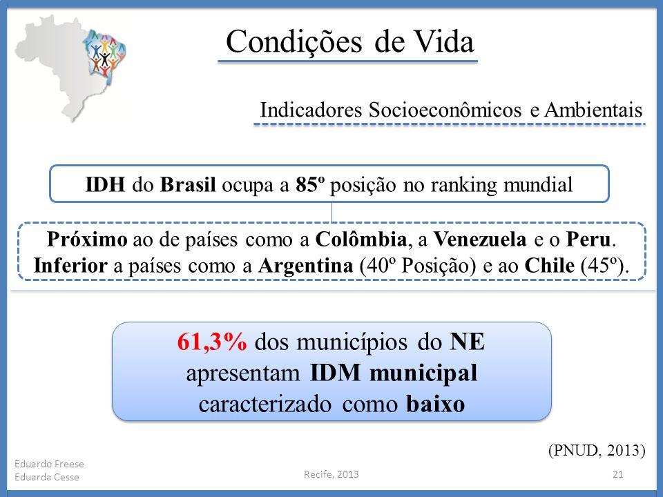 Recife, 201321 Eduardo Freese Eduarda Cesse Condições de Vida Indicadores Socioeconômicos e Ambientais (PNUD, 2013) IDH do Brasil ocupa a 85º posição