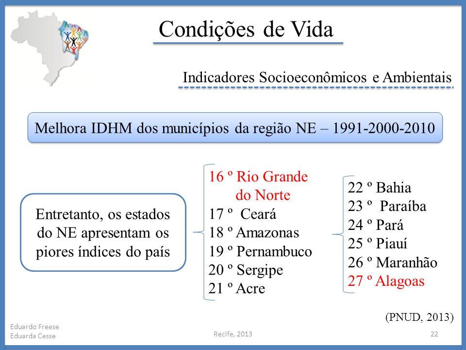 Recife, 201322 Eduardo Freese Eduarda Cesse Condições de Vida Indicadores Socioeconômicos e Ambientais (PNUD, 2013) Melhora IDHM dos municípios da reg