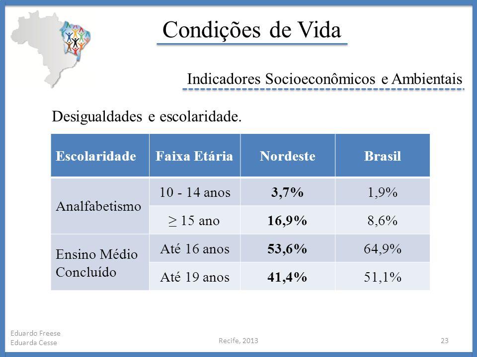 Recife, 201323 Eduardo Freese Eduarda Cesse Condições de Vida Indicadores Socioeconômicos e Ambientais EscolaridadeFaixa EtáriaNordesteBrasil Analfabe