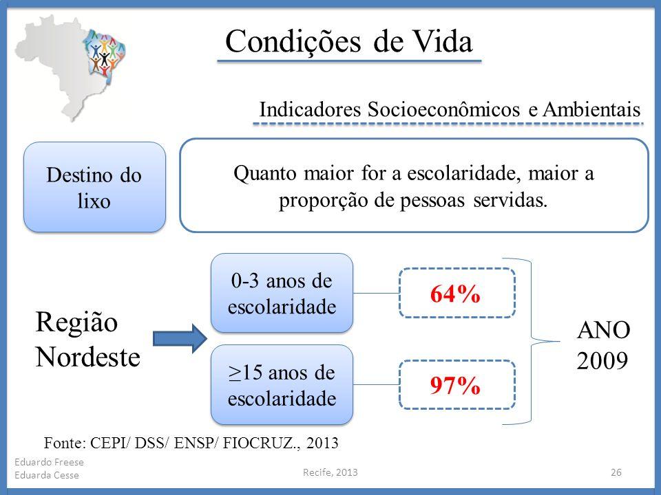 Recife, 201326 Eduardo Freese Eduarda Cesse Condições de Vida Indicadores Socioeconômicos e Ambientais Destino do lixo Quanto maior for a escolaridade