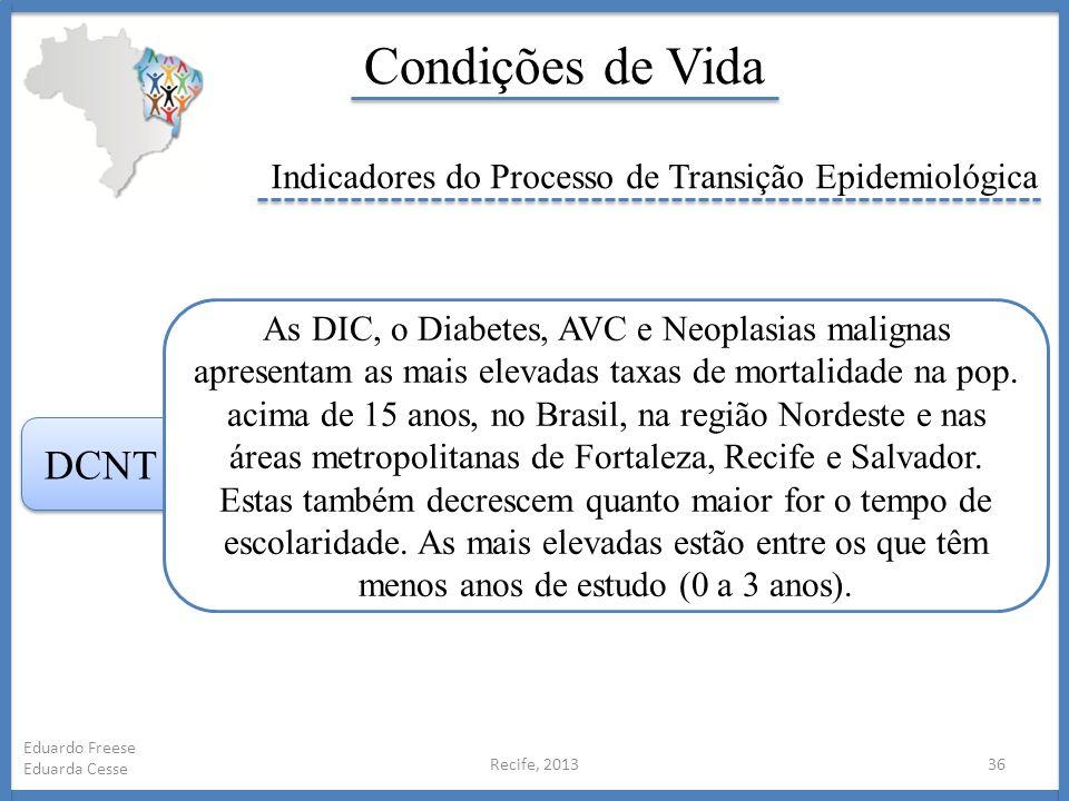 Recife, 201336 Eduardo Freese Eduarda Cesse Condições de Vida Indicadores do Processo de Transição Epidemiológica DCNT As DIC, o Diabetes, AVC e Neopl