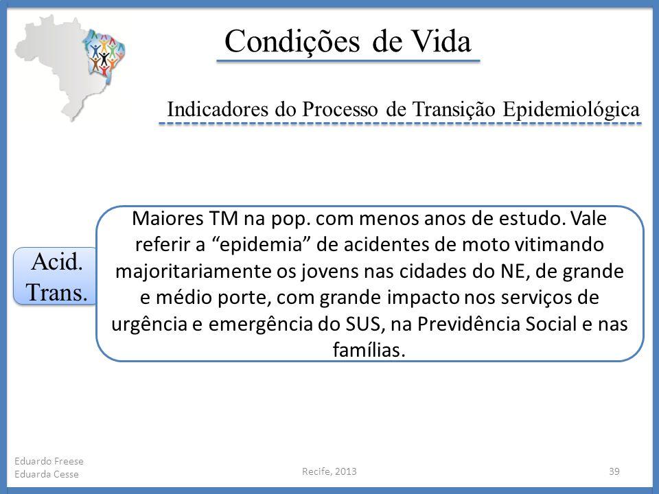 Recife, 201339 Eduardo Freese Eduarda Cesse Condições de Vida Indicadores do Processo de Transição Epidemiológica Acid. Trans. Acid. Trans. Maiores TM