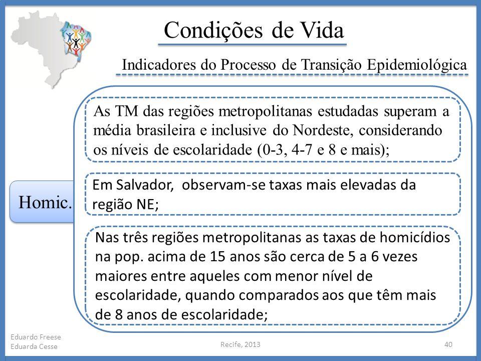 Recife, 201340 Eduardo Freese Eduarda Cesse Condições de Vida Indicadores do Processo de Transição Epidemiológica Homic. As TM das regiões metropolita