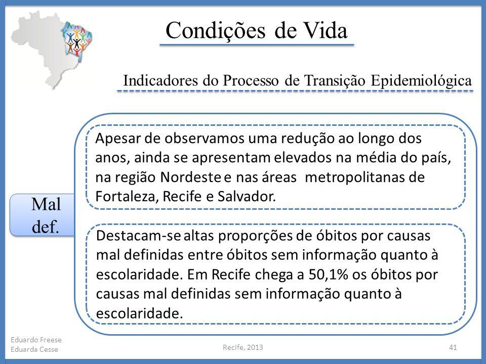 Recife, 201341 Eduardo Freese Eduarda Cesse Condições de Vida Indicadores do Processo de Transição Epidemiológica Mal def. Apesar de observamos uma re