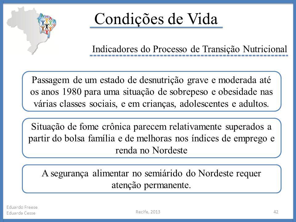 Recife, 201342 Eduardo Freese Eduarda Cesse Condições de Vida Indicadores do Processo de Transição Nutricional Passagem de um estado de desnutrição gr