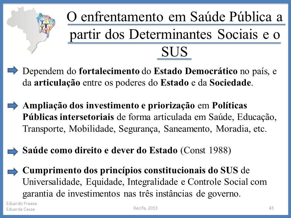 Recife, 201343 Eduardo Freese Eduarda Cesse O enfrentamento em Saúde Pública a partir dos Determinantes Sociais e o SUS Dependem do fortalecimento do