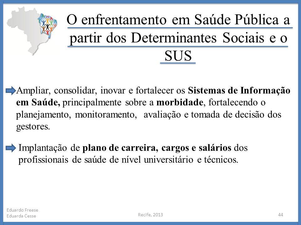 Recife, 201344 Eduardo Freese Eduarda Cesse Ampliar, consolidar, inovar e fortalecer os Sistemas de Informação em Saúde, principalmente sobre a morbid