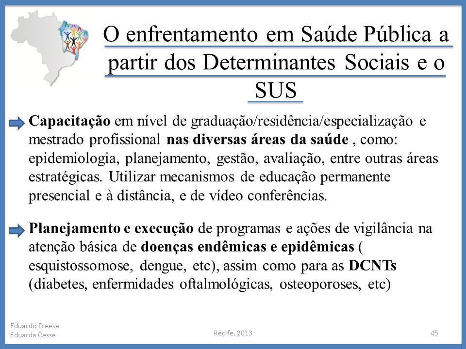 Recife, 201345 Eduardo Freese Eduarda Cesse Capacitação em nível de graduação/residência/especialização e mestrado profissional nas diversas áreas da