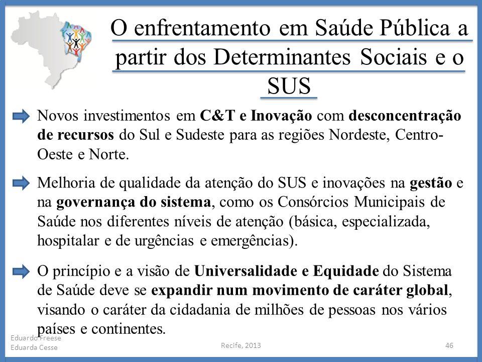 Recife, 201346 Eduardo Freese Eduarda Cesse Novos investimentos em C&T e Inovação com desconcentração de recursos do Sul e Sudeste para as regiões Nor