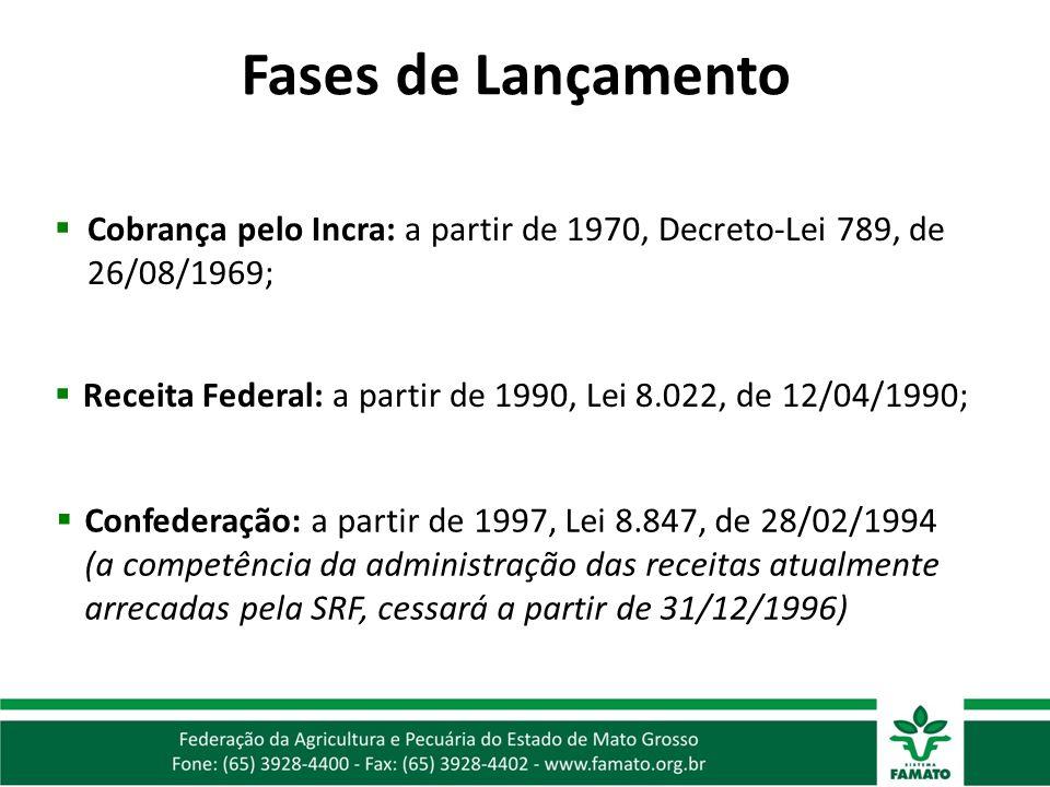 Cobrança pelo Incra: a partir de 1970, Decreto-Lei 789, de 26/08/1969; Receita Federal: a partir de 1990, Lei 8.022, de 12/04/1990; Confederação: a pa