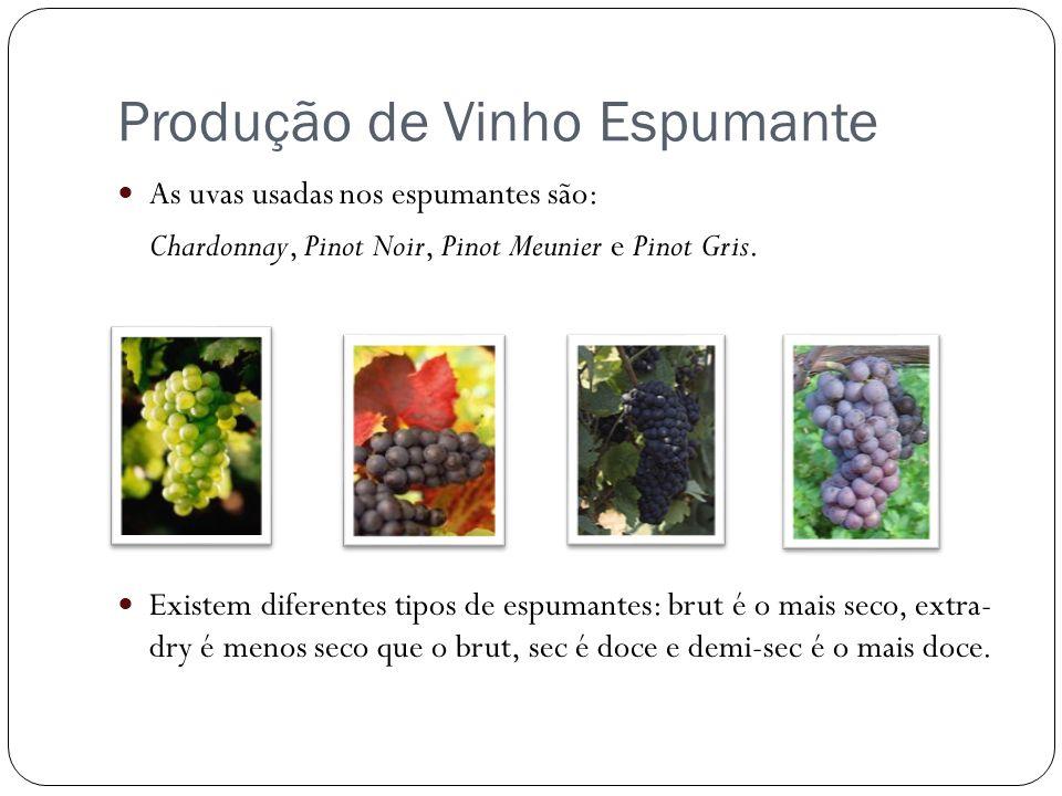 Produção de Vinho Espumante As uvas usadas nos espumantes são: Chardonnay, Pinot Noir, Pinot Meunier e Pinot Gris. Existem diferentes tipos de espuman