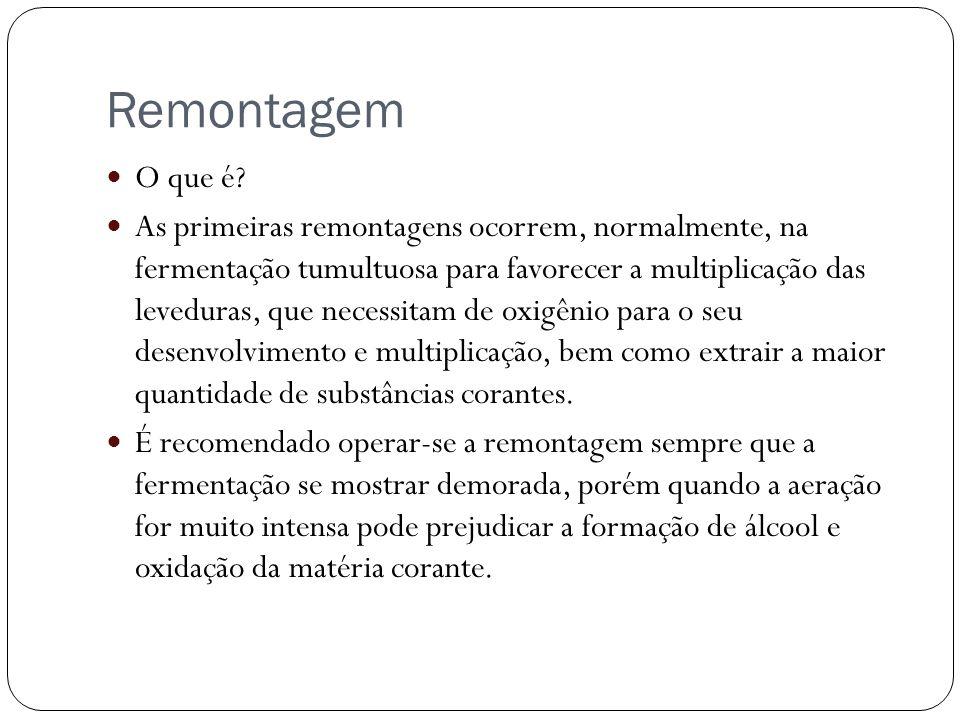 Remontagem O que é? As primeiras remontagens ocorrem, normalmente, na fermentação tumultuosa para favorecer a multiplicação das leveduras, que necessi