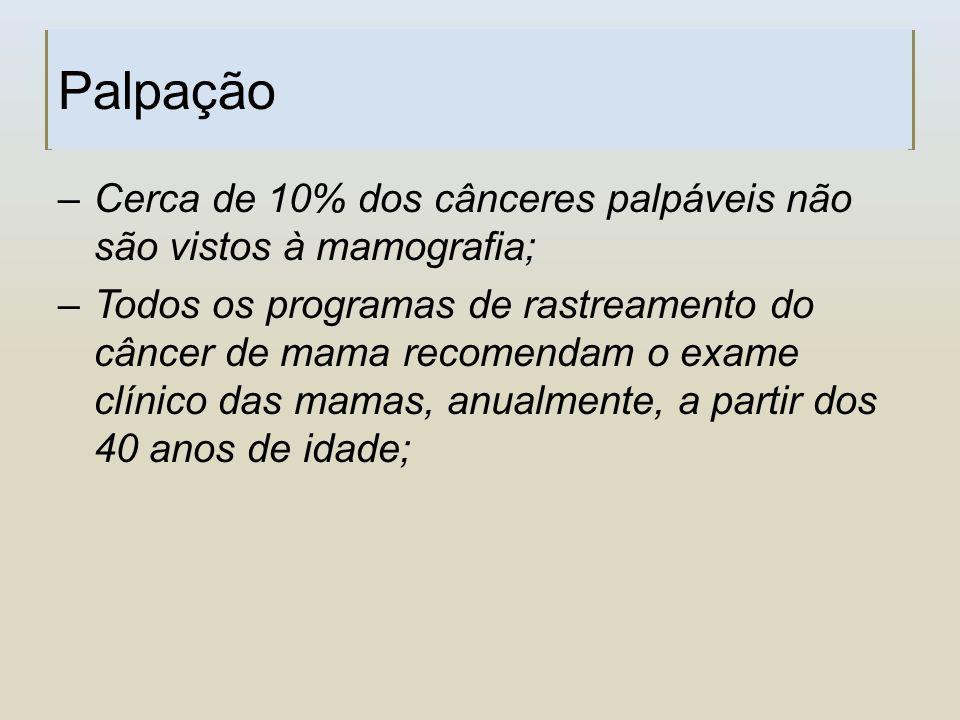Palpação –Cerca de 10% dos cânceres palpáveis não são vistos à mamografia; –Todos os programas de rastreamento do câncer de mama recomendam o exame cl