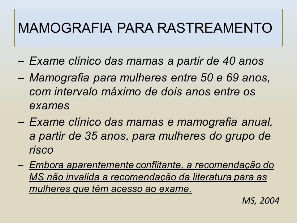 MAMOGRAFIA PARA RASTREAMENTO MS, 2004 –Exame clínico das mamas a partir de 40 anos –Mamografia para mulheres entre 50 e 69 anos, com intervalo máximo